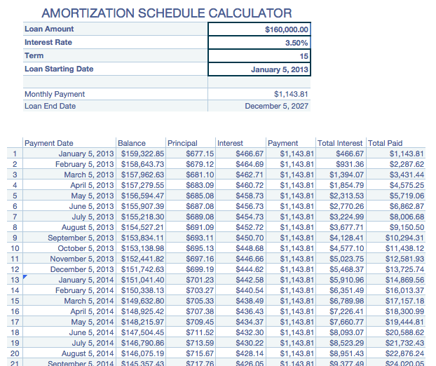 30 year amortization table excel