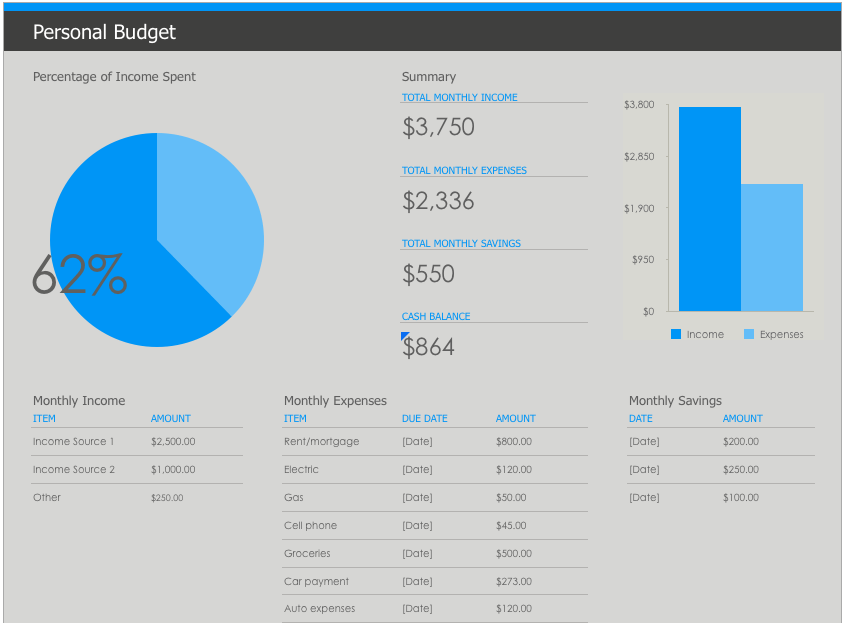 Numbers Personal Monthly Budget Template – Numbers Templates Free