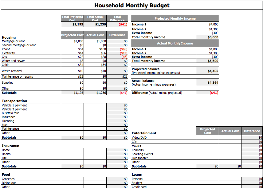 home monthly budget spreadsheet thevillas co