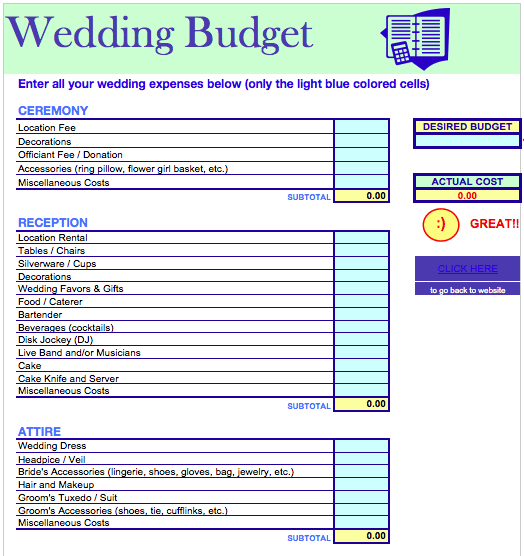Wedding Budget Template – Wedding Budget Worksheet Excel