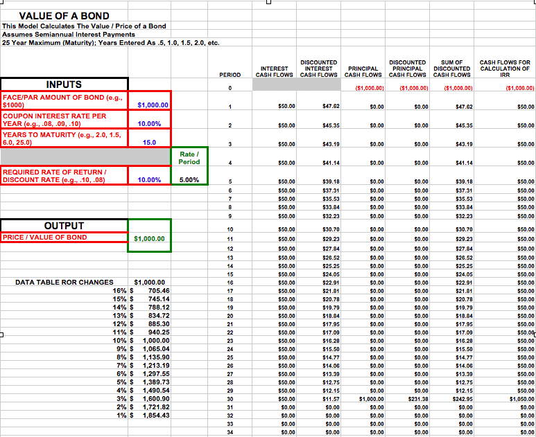 Bond Valuation Template For Numbers