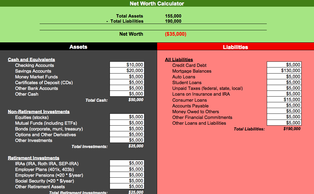 Numbers Net Worth Calculator